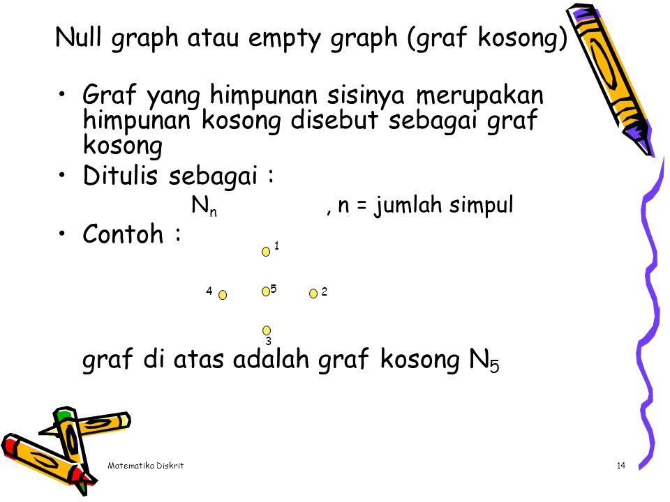 Degree (derajat) Derajat suatu simpul pada graf tak berarah adalah jumlah sisi yang bersisian dengan simpul tersebut.