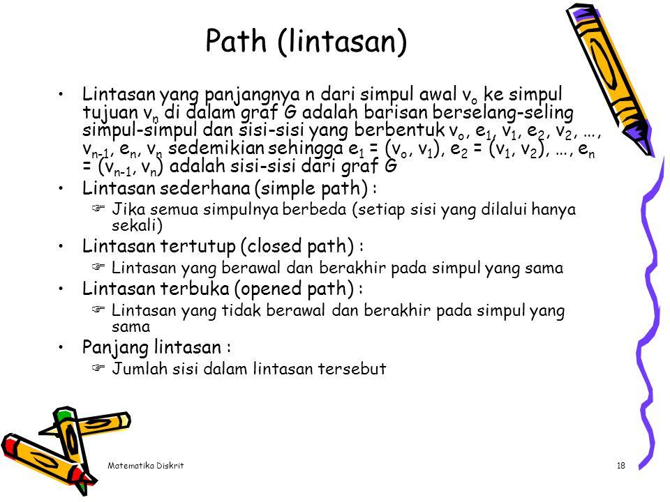 Contoh Lintasan 1,2,4,3 adalah lintasan sederhana dan terbuka