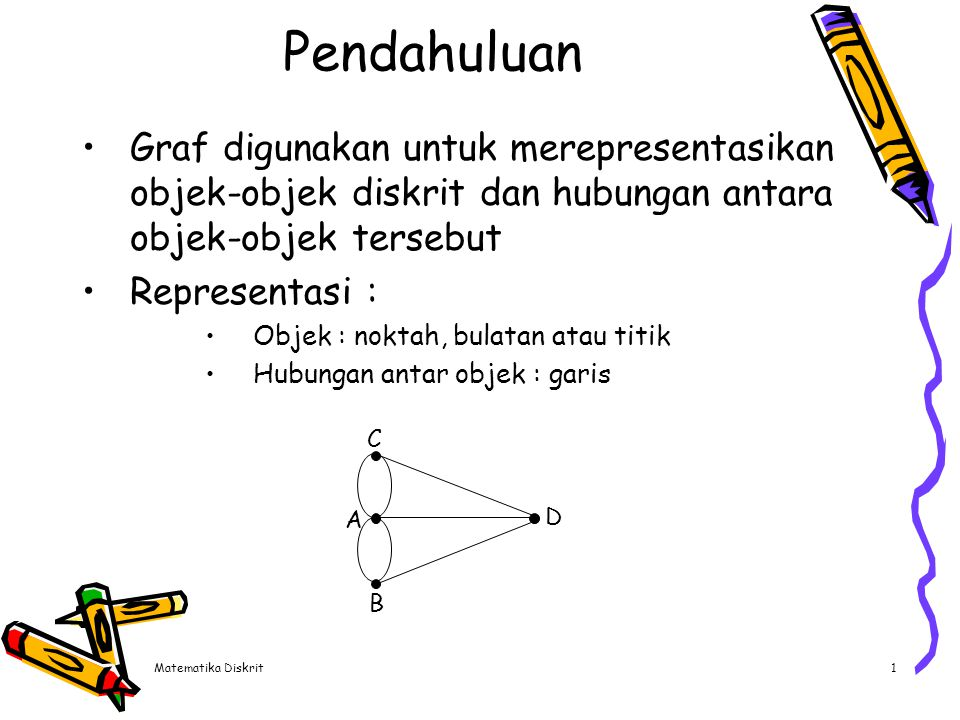 Definisi Graf G didefinisikan sebagai pasangan himpunan (V,E)
