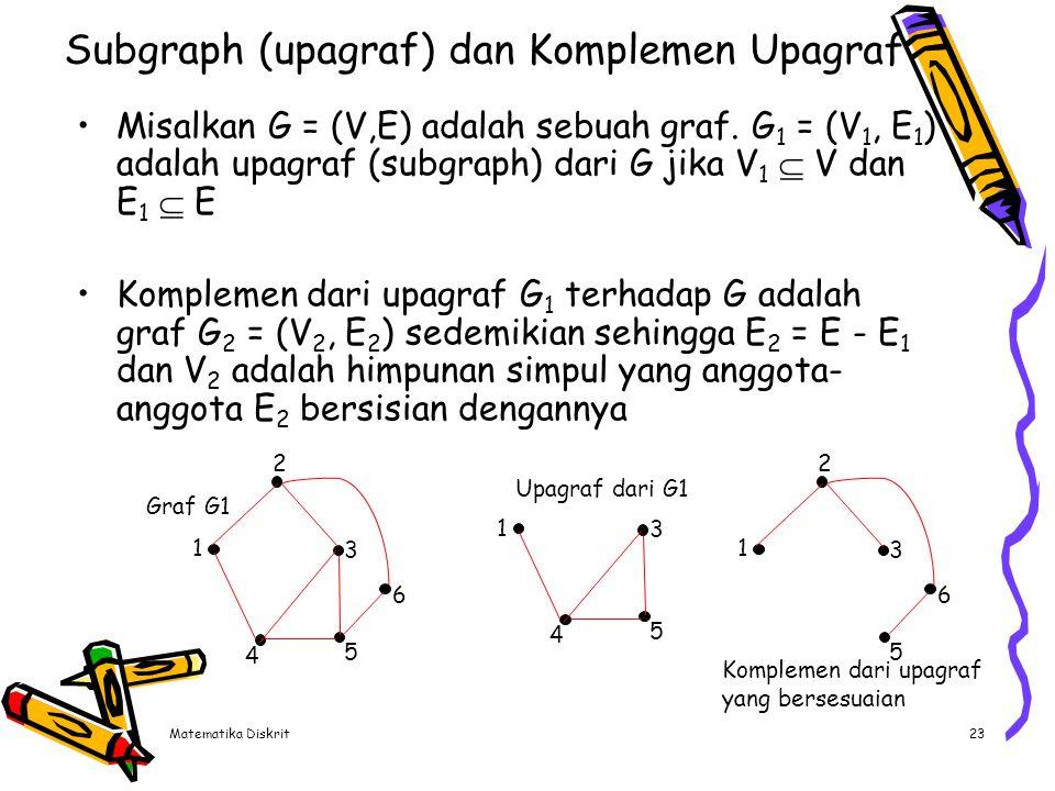 Contoh Tentukan komponen terhubung dari G = (V,E) dimana V = {a,b,c,d,e,f} dan E = {(a,d),(c,d)} Penyelesaian :