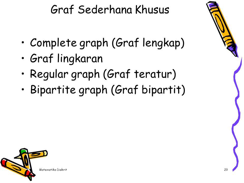 Complete Graph (Graf Lengkap)