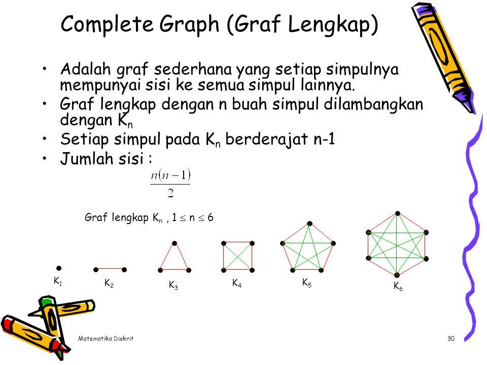 Graf Lingkaran Adalah graf sederhana yang setiap simpulnya berderajat 2. Graf lingkaran dengan n simpul dilambangkan dengan : Cn.