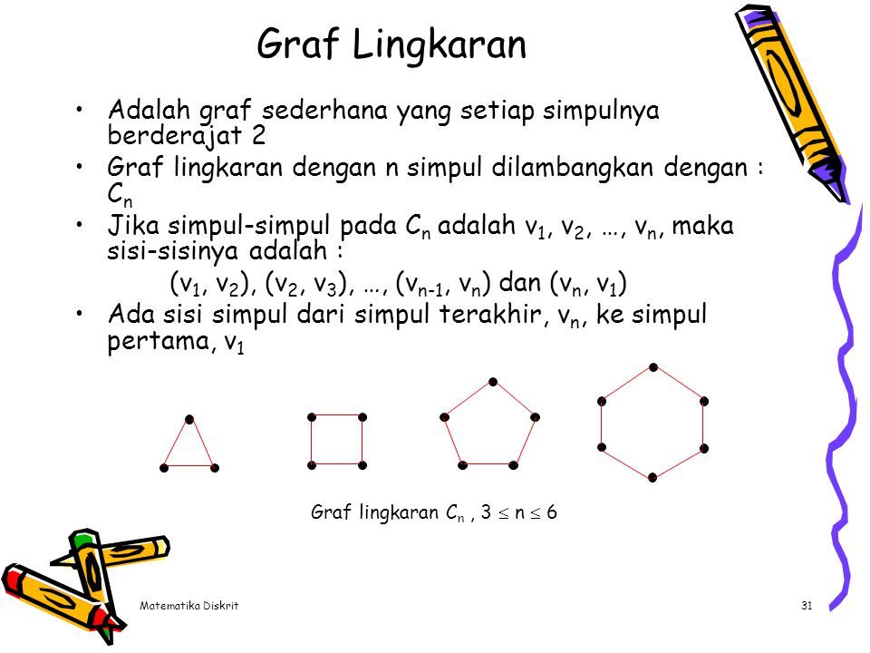 Regular graph (Graf teratur)