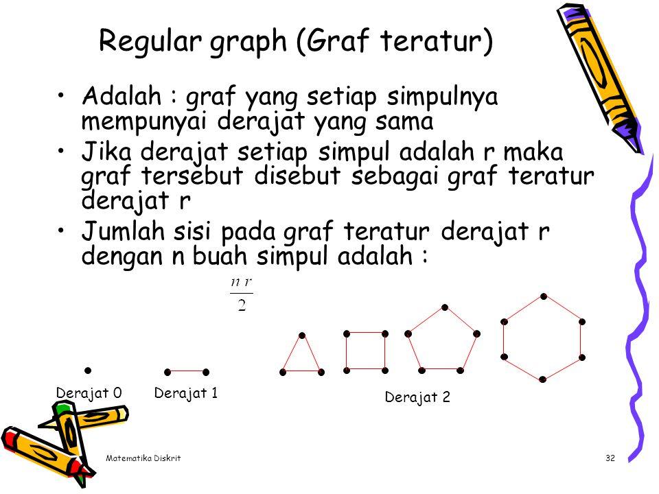 Contoh (1) Grafteratur berderajat 3 dengan 4 buah simpul