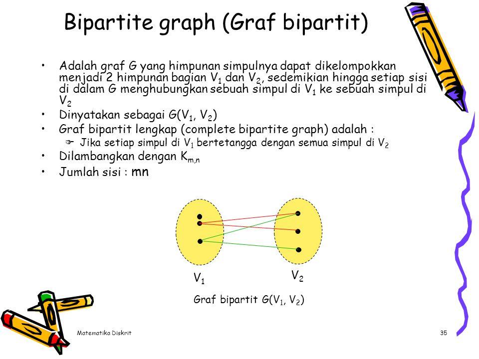 Contoh (1) V1 = {a,b,d} dan V2 = {c,e,f,g}