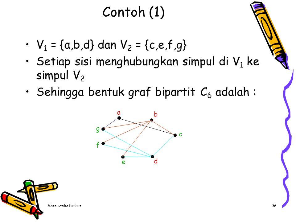 Graf bipartit lengkap K2,3 , K3,3 dan K2,4 adalah :