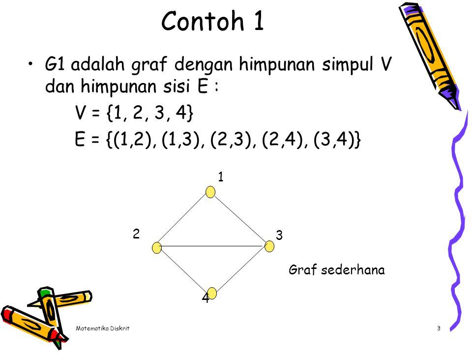 Contoh 2 G2 adalah graf dengan himpunan simpul V dan himpunan sisi E :