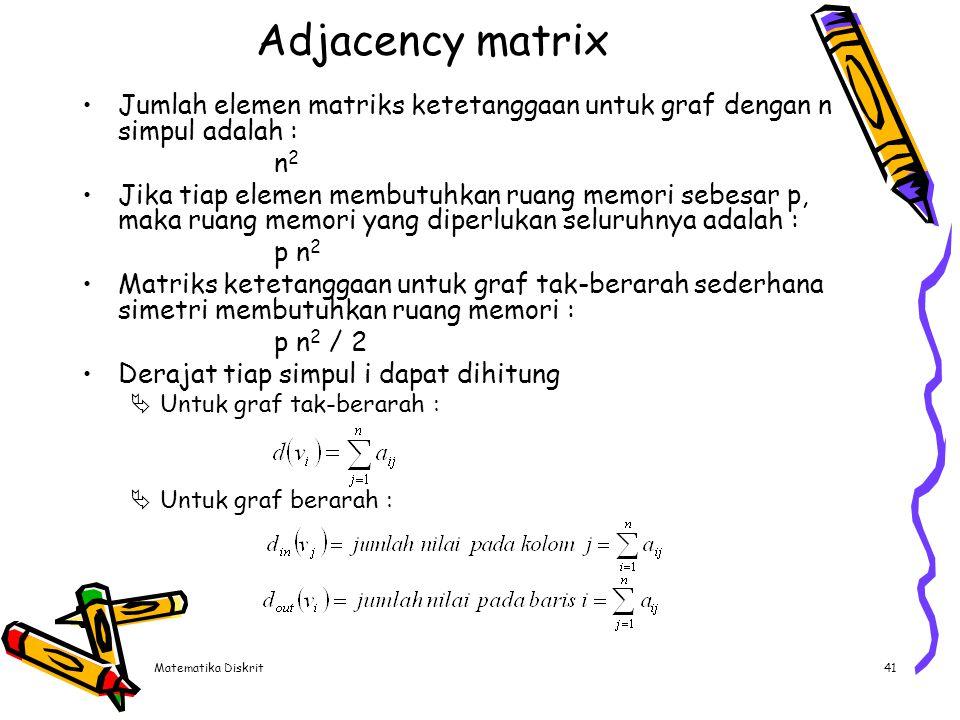Contoh Derajat matriks simpul 2 adalah : 1 + 0 + 1 + 1 = 3