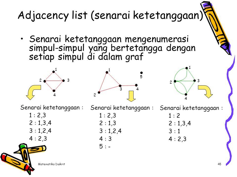 Isomorphic Graph (graf isomorfik)