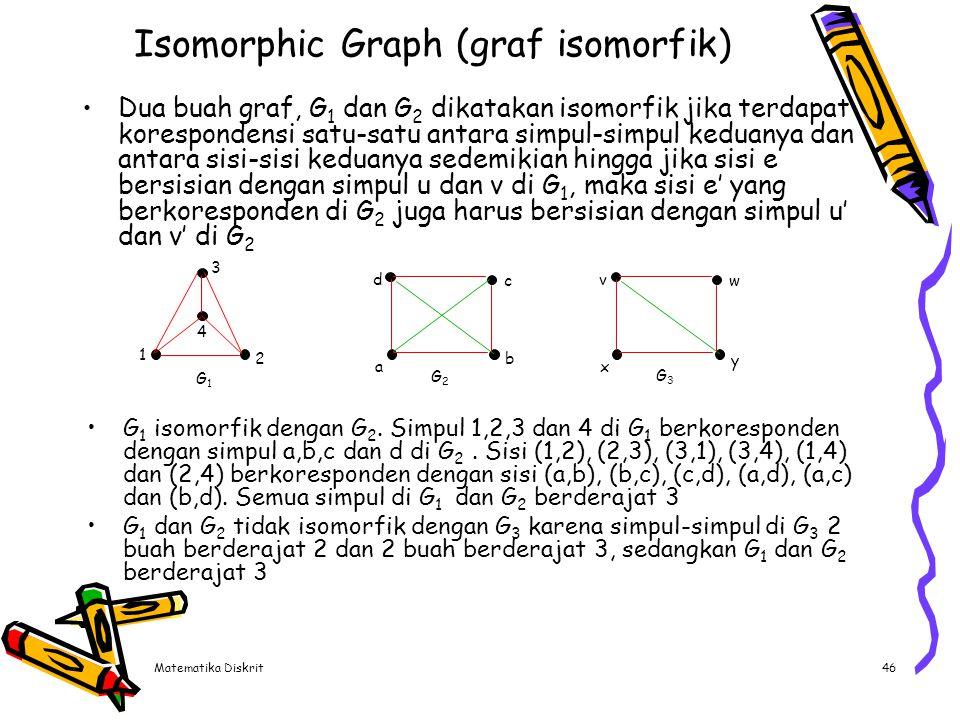Contoh v. x. z. y. w. a. b. c. d. e. G1. G2. Simpul a,b,c,d dan e di G1 masing-masing berkoresponden dengan simpul x, y, w, v dan z di G2.