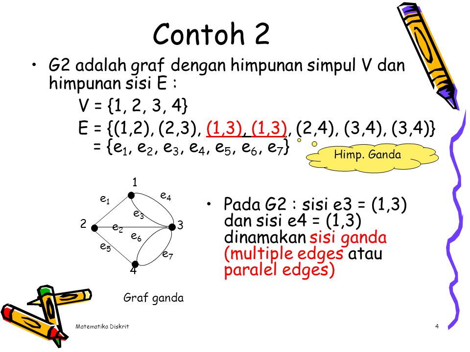 Contoh 3 G3 adalah graf dengan himpunan simpul V dan himpunan sisi E :
