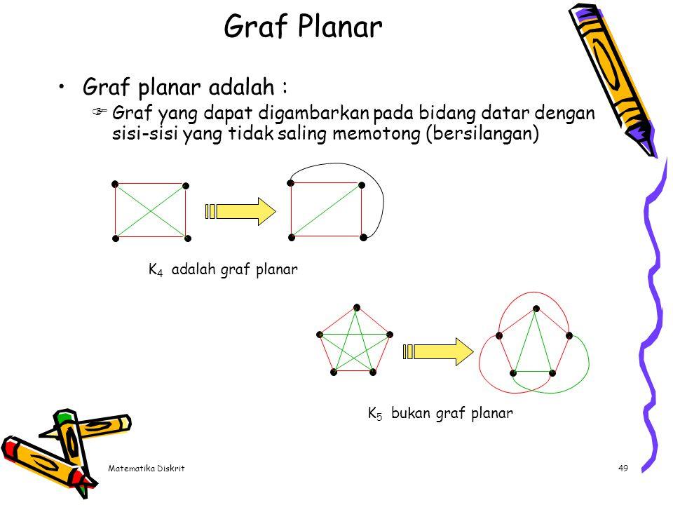 Bukan graf bidang tetapi graf planar