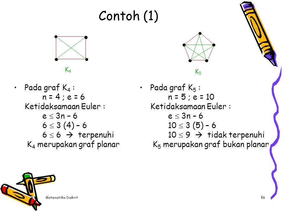 Contoh (2) Pada graf K3,3 : n = 6 ; e = 9 Ketidaksamaan Euler :