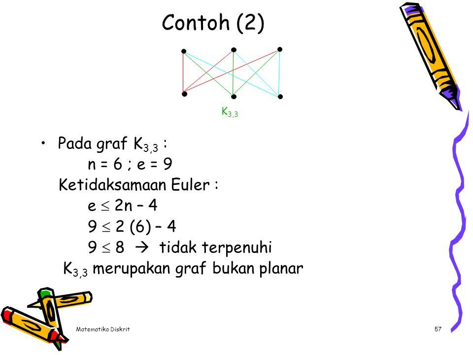 Teorema Kuratowski Graf Kuratowski I, yaitu graf lengkap yang mempunyai 5 buah simpul (K5) adalah graf tidak planar.