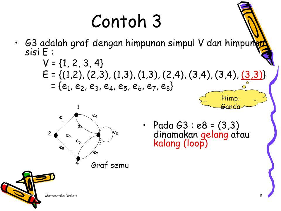 Jenis-jenis Graf Berdasarkan ada atau tidaknya gelang :