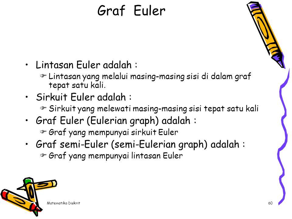 Graf Euler Lintasan Euler pada graf : 4,2,1,4,3,2
