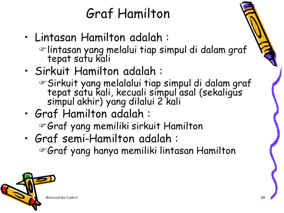 Graf Hamilton (a) 1. 4. 3. 2. (b) (c) Graf yang memiliki lintasan Hamilton (misal : 3, 2, 1, 4)