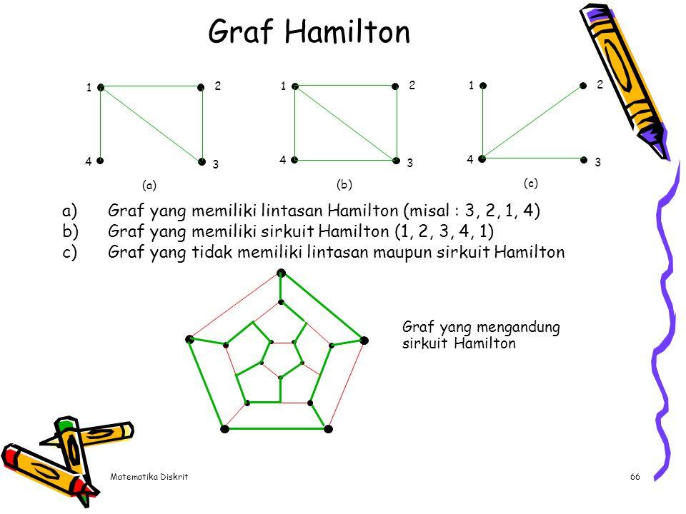 Graf Hamilton Teorema Dirac : Teorema Ore :