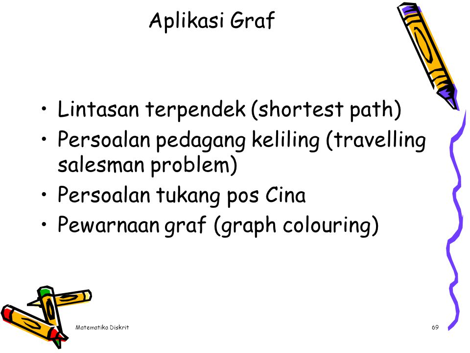Lintasan terpendek (shortest path)