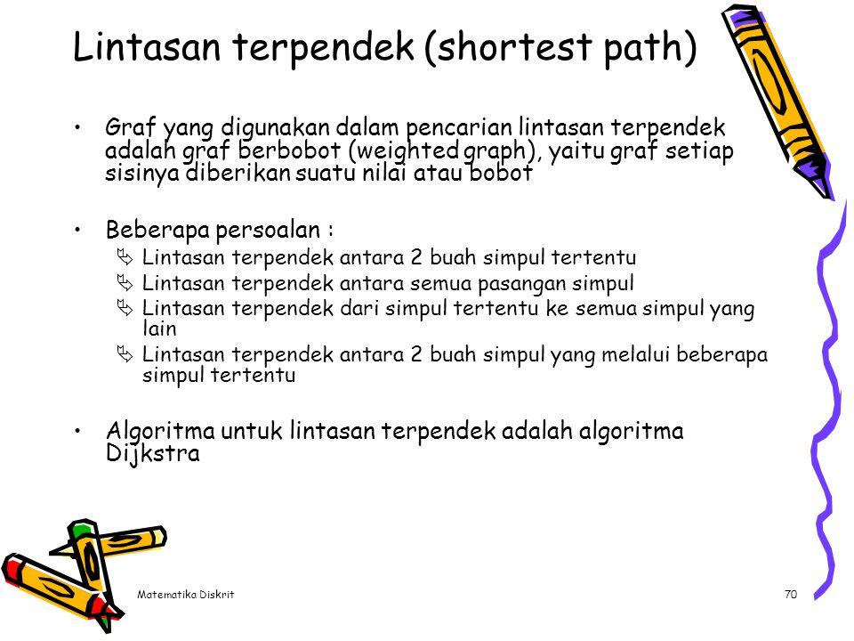Algoritma Dijkstra { langkah 1 }