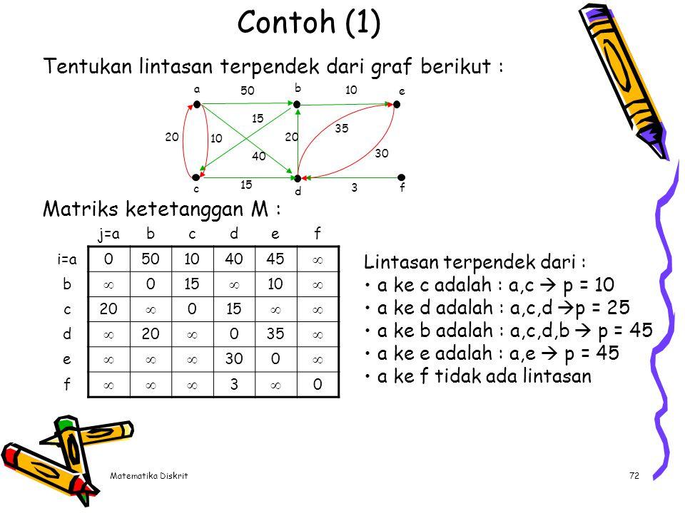 Contoh (2) Jaringan komputer Router asal Router tujuan