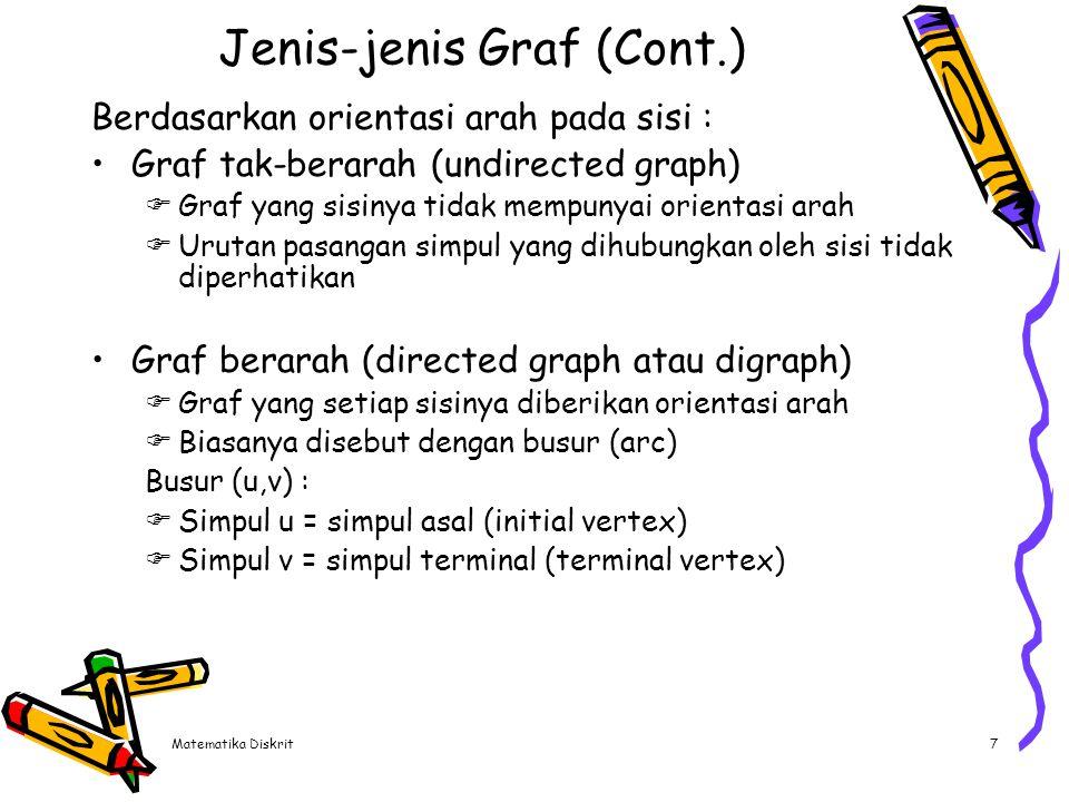 Jenis-jenis Graf (Cont.)