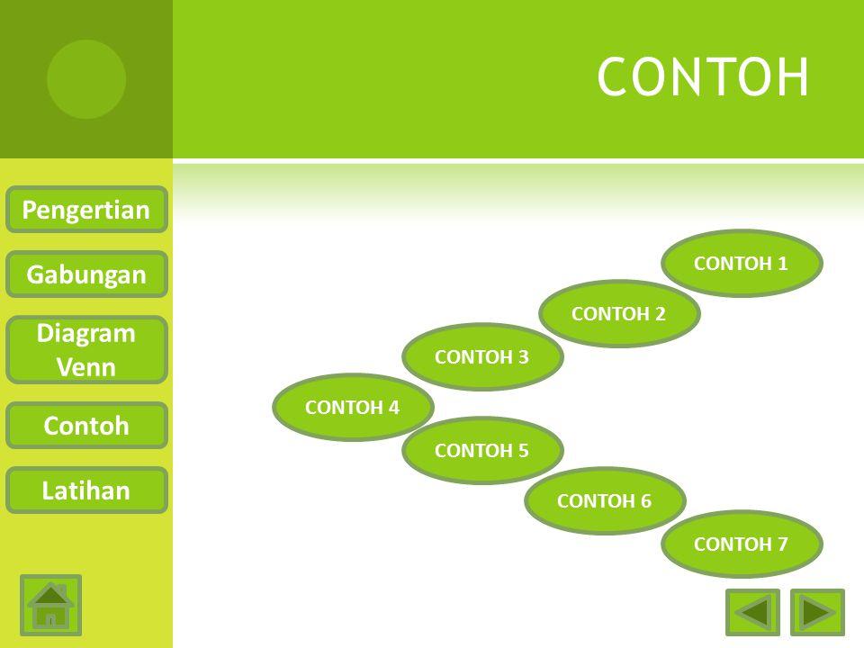 CONTOH Pengertian Gabungan Diagram Venn Contoh Latihan CONTOH 1