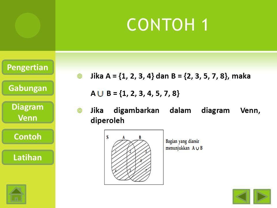 CONTOH 1 Pengertian Gabungan Diagram Venn Contoh Latihan