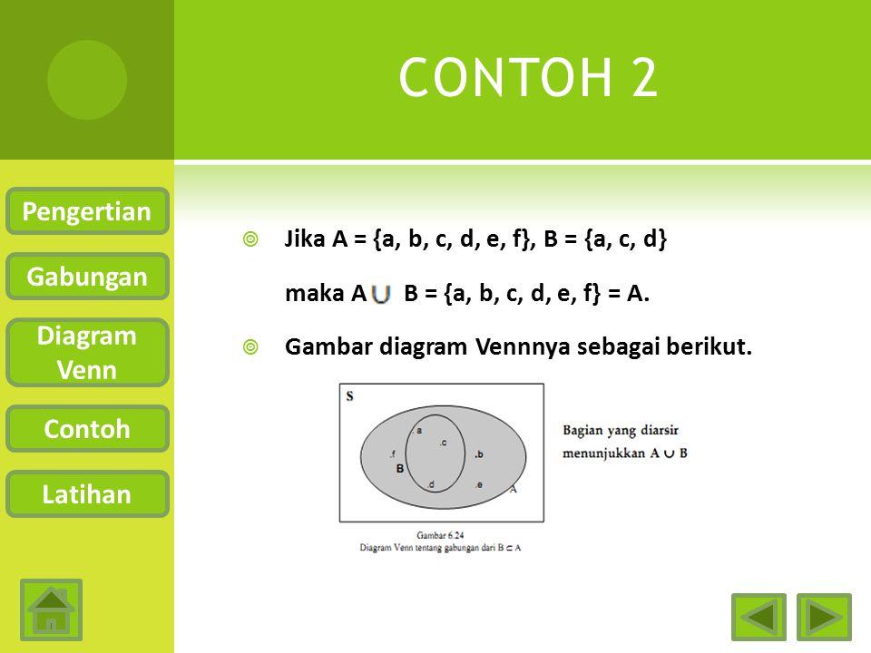 CONTOH 2 Pengertian Gabungan Diagram Venn Contoh Latihan