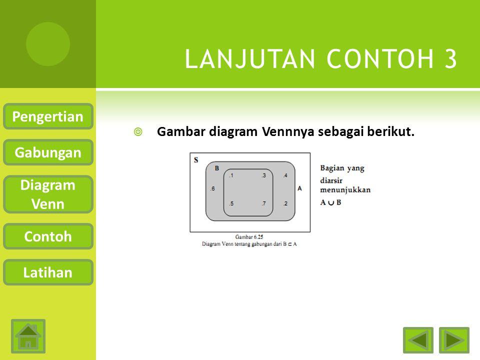 LANJUTAN CONTOH 3 Pengertian Gabungan Diagram Venn Contoh Latihan
