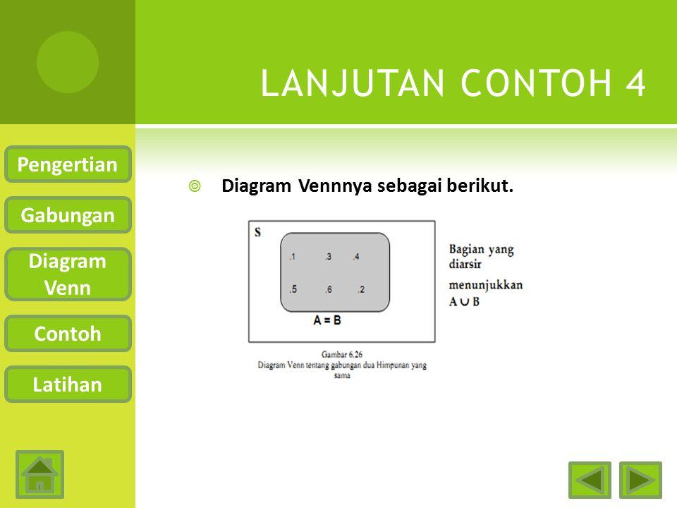 LANJUTAN CONTOH 4 Pengertian Gabungan Diagram Venn Contoh Latihan