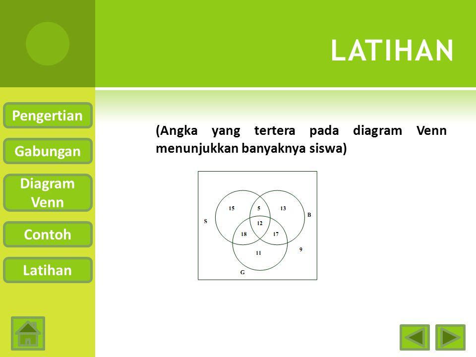 LATIHAN Pengertian Gabungan Diagram Venn Contoh Latihan