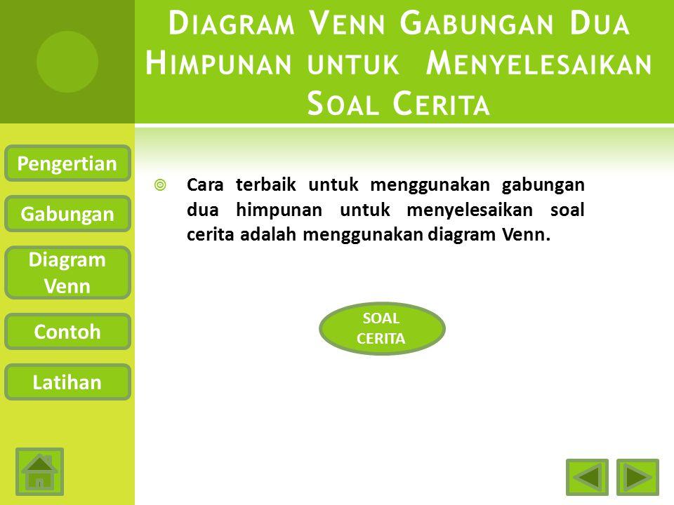 Diagram Venn Gabungan Dua Himpunan untuk Menyelesaikan Soal Cerita