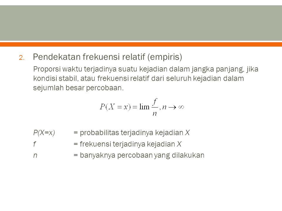 Pendekatan frekuensi relatif (empiris)