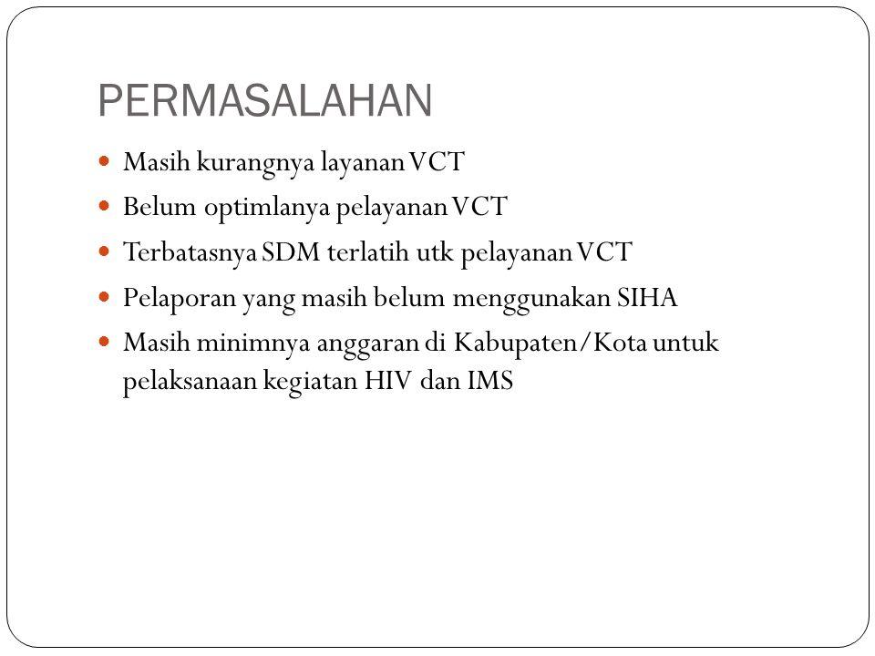 PERMASALAHAN Masih kurangnya layanan VCT