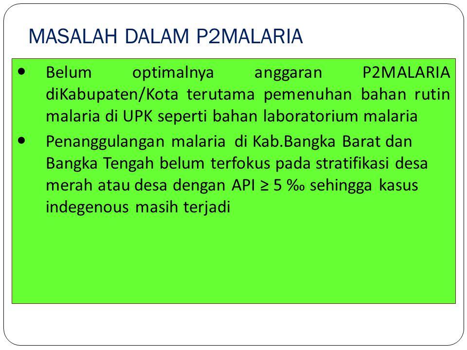 MASALAH DALAM P2MALARIA