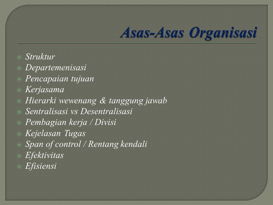 Asas-Asas Organisasi Struktur Departemenisasi Pencapaian tujuan