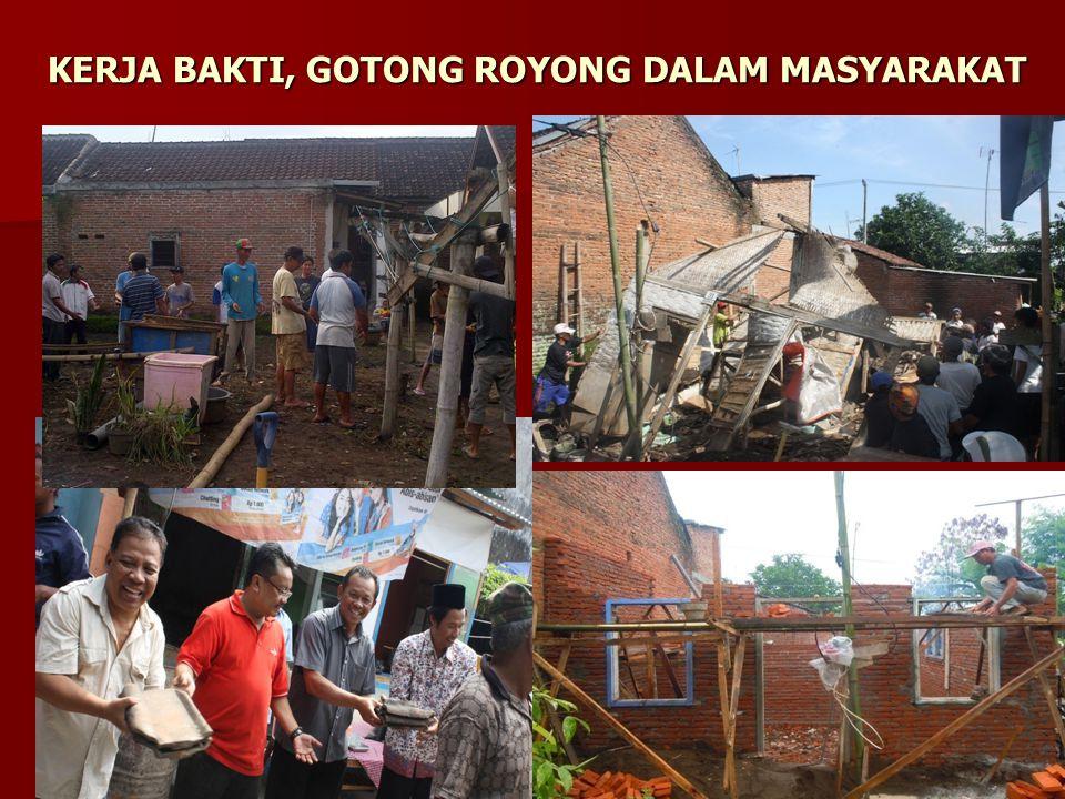 KERJA BAKTI, GOTONG ROYONG DALAM MASYARAKAT