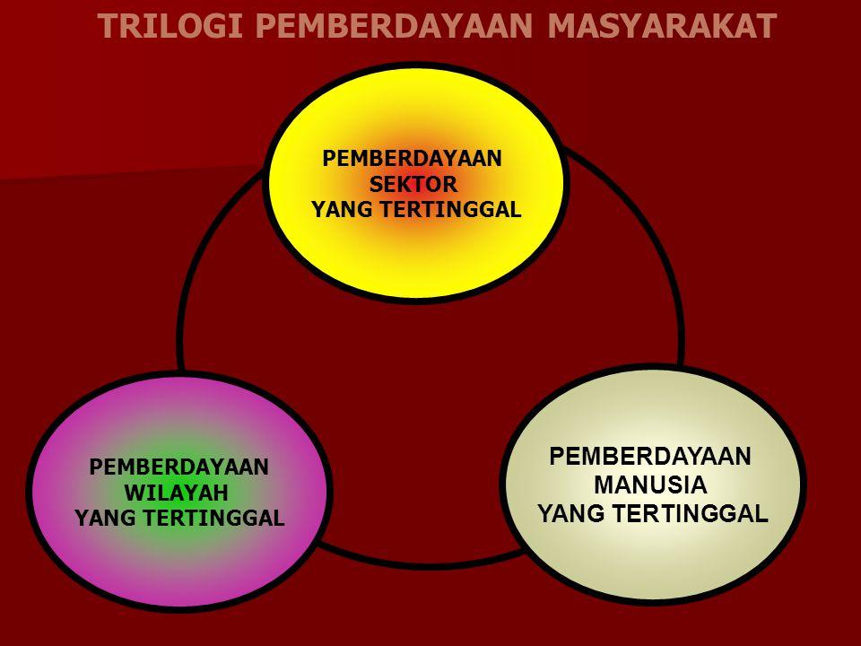 TRILOGI PEMBERDAYAAN MASYARAKAT