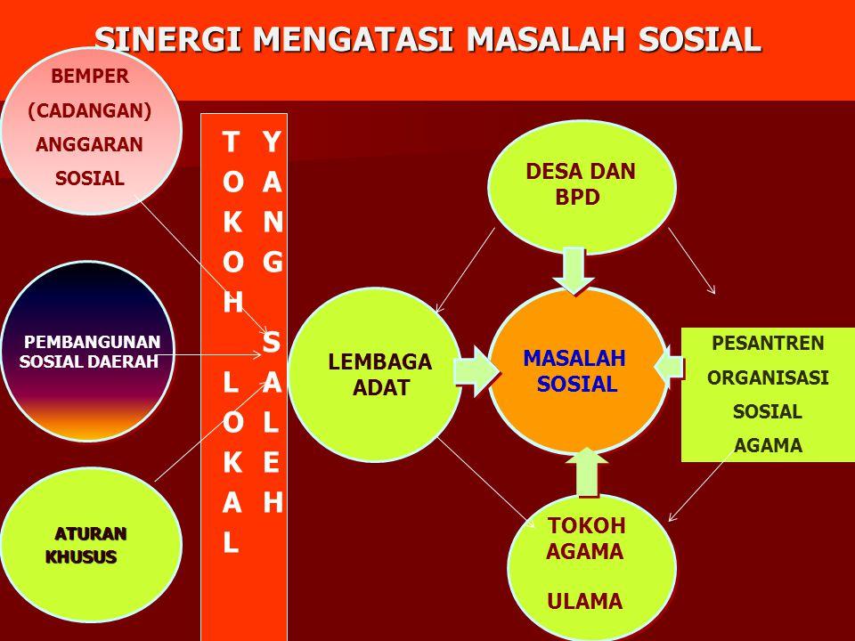 SINERGI MENGATASI MASALAH SOSIAL