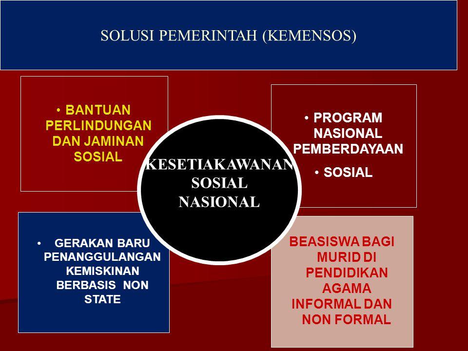 KESETIAKAWANAN SOSIAL NASIONAL