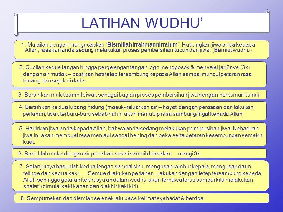 LATIHAN WUDHU'