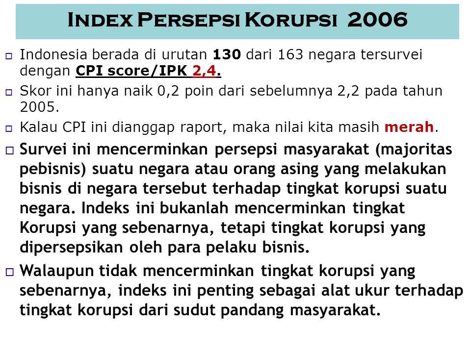 Index Persepsi Korupsi 2006