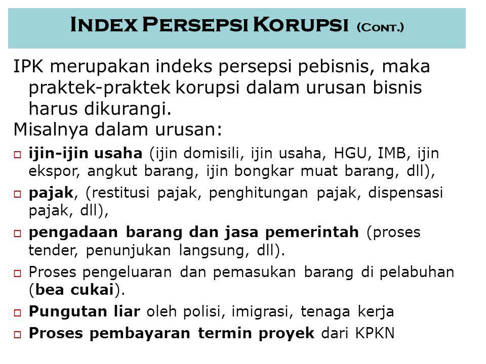 Index Persepsi Korupsi (Cont.)