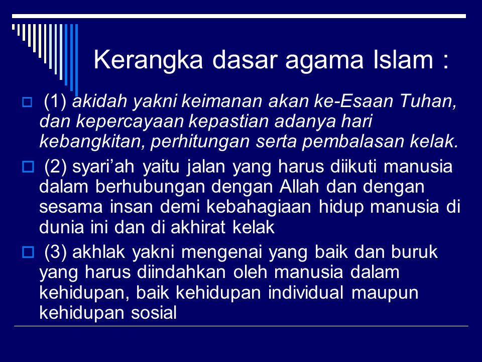 Kerangka dasar agama Islam :