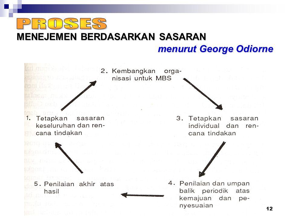 PROSES MENEJEMEN BERDASARKAN SASARAN menurut George Odiorne