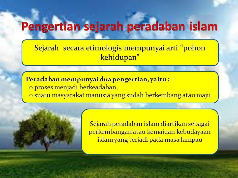 Pengertian sejarah peradaban islam