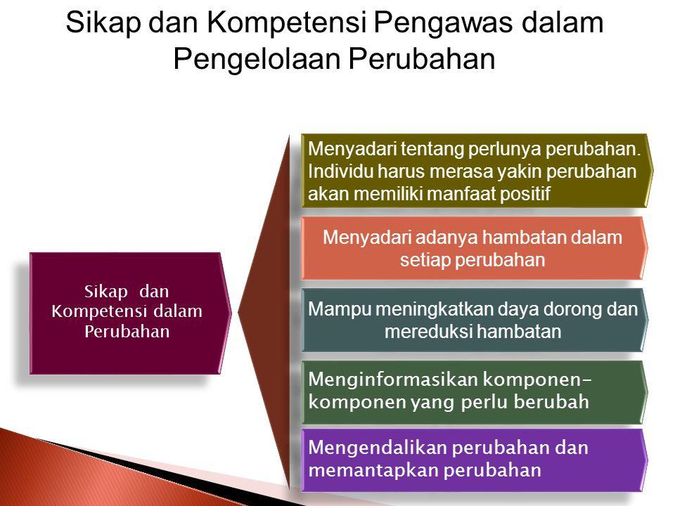Sikap dan Kompetensi Pengawas dalam Pengelolaan Perubahan