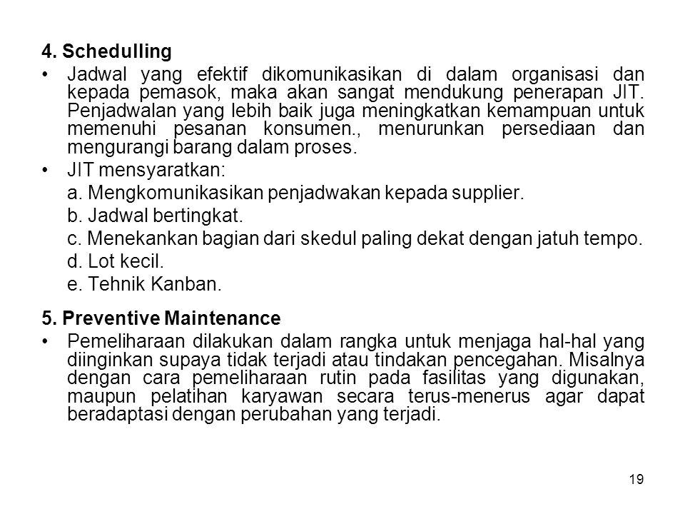4. Schedulling
