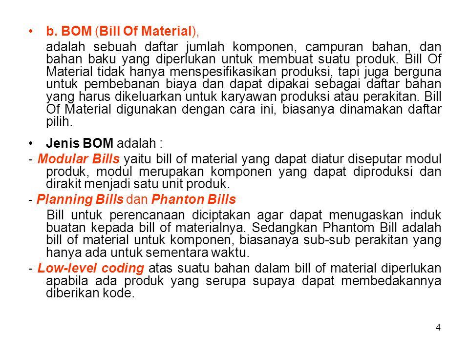 b. BOM (Bill Of Material),